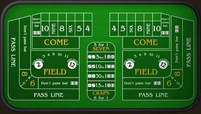 Craps single odds