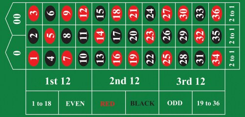 table roulette