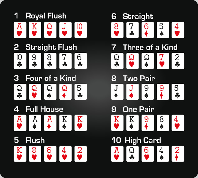 Les meilleurs mains au poker minieri poker