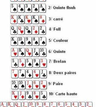 Jouez à la machine à sous Esmeralda sur Casino.com Canada