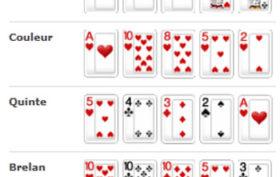 Regles poker betonline poker deposit options