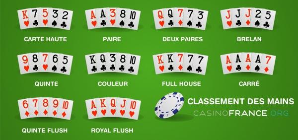 Australia mobile blackjack for real money