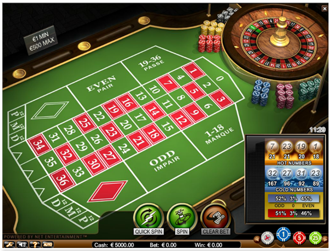 Jeu roulette anglaise gratuite sports gambling money management strategies