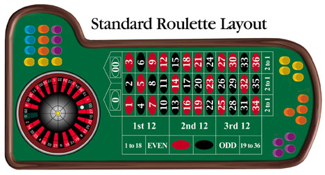 table roulette casino