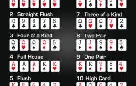 grille poker